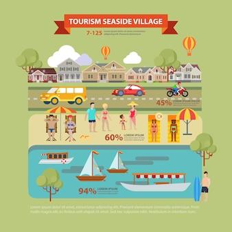 Conceito de infográficos de turismo de vila temática à beira-mar em estilo simples