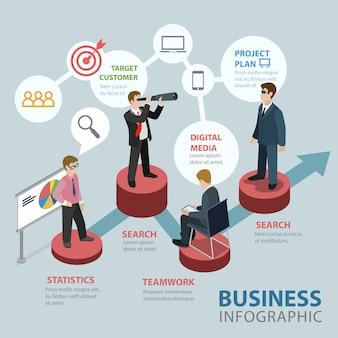 Conceito de infográficos temáticos isométricos de plano de negócios d