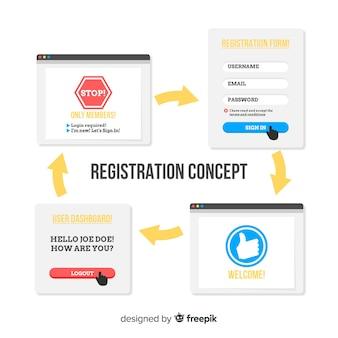 Conceito de inscrição online