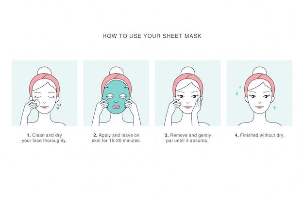 Conceito de instruções de máscara de folha