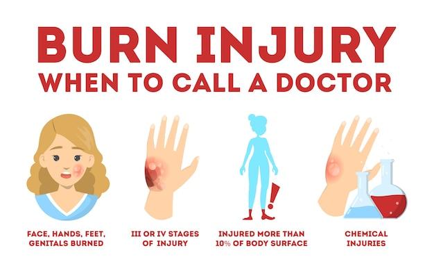 Conceito de lesão por queimadura de pele. danos por incêndio. pele vermelha