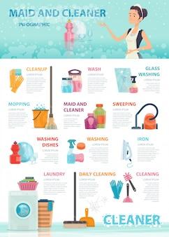 Conceito de limpeza de infográfico