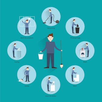 Conceito de limpeza de pessoas