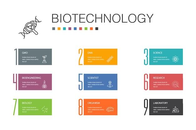 Conceito de linha de opção de infográfico 10 de biotecnologia. ícones simples de dna, ciência, bioengenharia, biologia