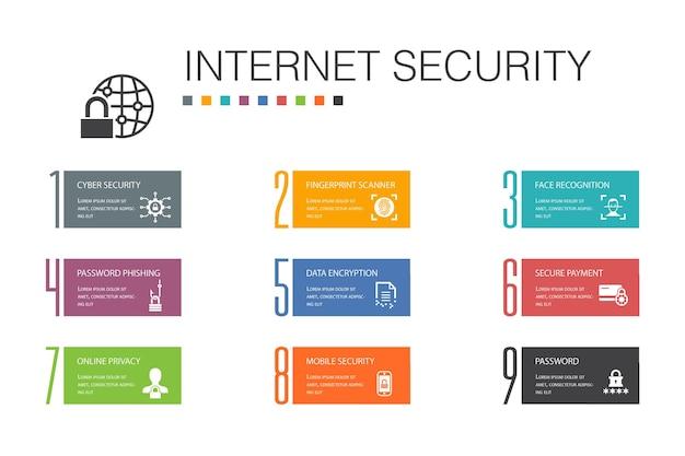 Conceito de linha de opção de internet security infográfico 10. segurança cibernética, leitor de impressão digital, criptografia de dados, ícones simples de senha