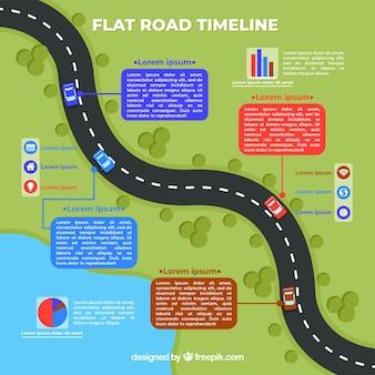 Conceito de linha do tempo com estrada
