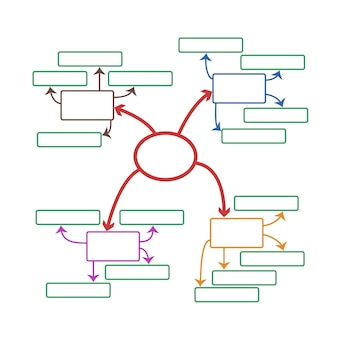 Conceito de mapa mental desenhado à mão ilustração em vetor isolada. processo de brainstorming.