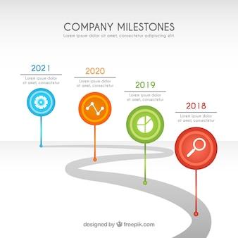 Conceito de marcos de empresa infográfico