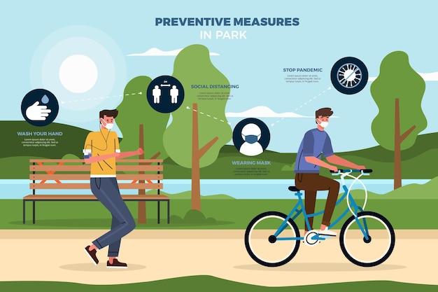 Conceito de medidas preventivas do parque