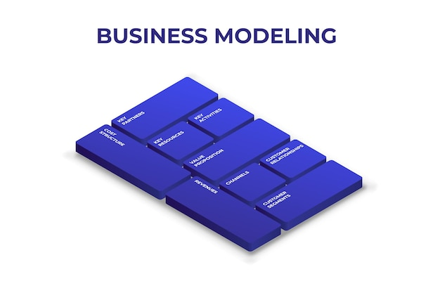 Conceito de modelagem de negócios em isométrico