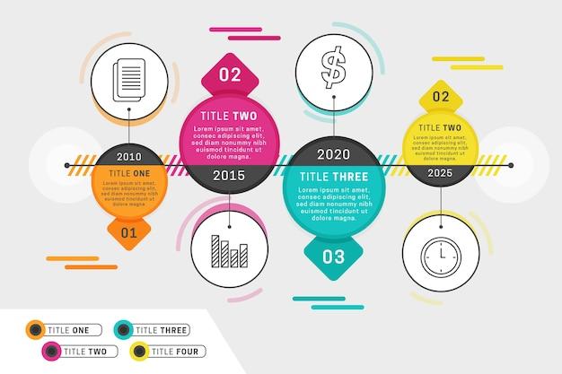 Conceito de modelo de infografia da linha do tempo