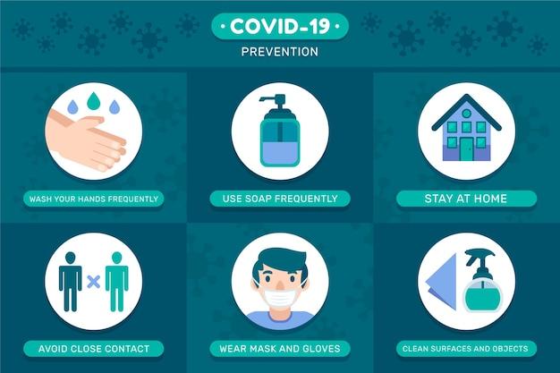 Conceito de modelo de infografia de prevenção de coronavírus