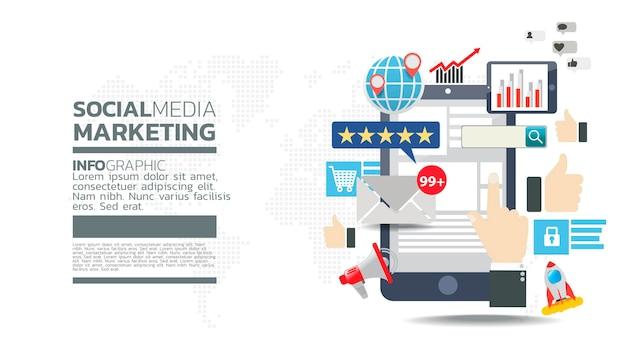 Conceito de modelo de marketing de mídia social com emoji, página da web, ícones de pesquisa, bate-papo e gráfico com smartphone