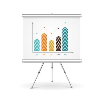 Conceito de negócio do flip chart. demonstração dos resultados.