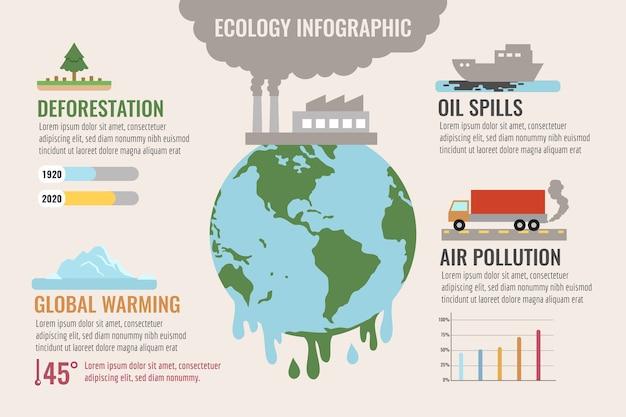 Conceito de negócio para infográfico de ecologia
