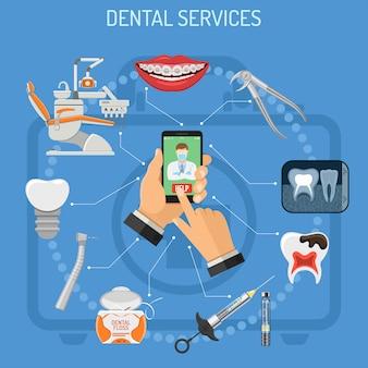 Conceito de odontologia on-line