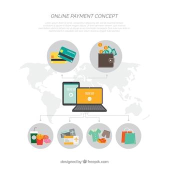 Conceito de pagamento em linha, esquema