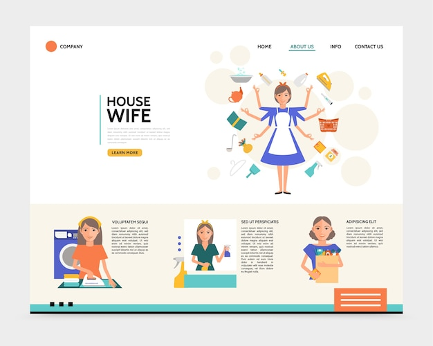 Conceito de página de destino de dona de casa plana