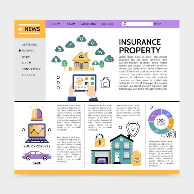 Conceito de página de destino de serviço de seguro de propriedade