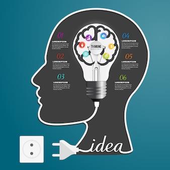 Conceito de pensamento de ideia de negócio para infográfico.