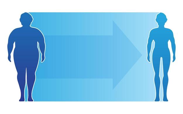 Conceito de perda de peso antes e depois da dieta e fitness