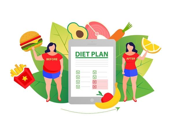 Conceito de perda de peso nutrição saudável dieta controle de peso dieta serviço dietético individual