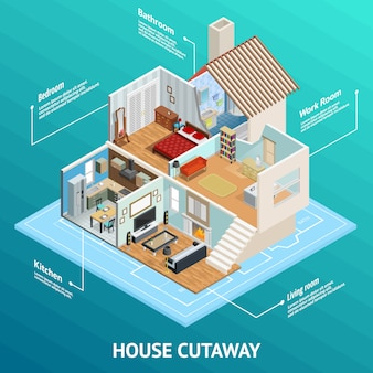 Conceito de perfil de casa isométrica