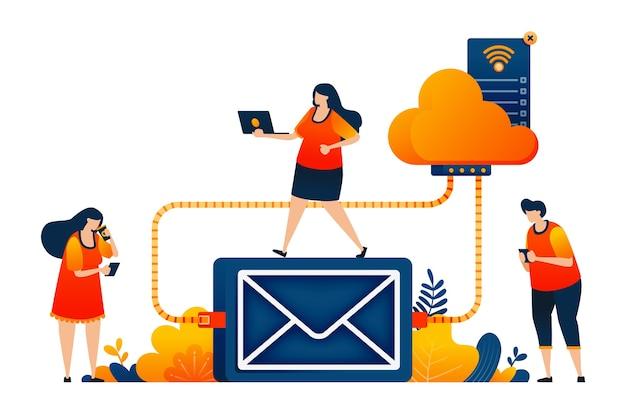Conceito de pessoas acessando armazenamento de e-mail e backups em uma tecnologia de sistema de rede em nuvem