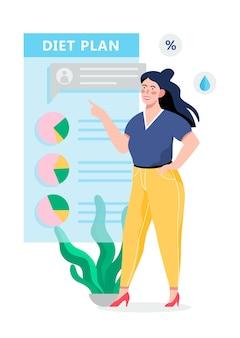 Conceito de plano de dieta. controle de nutrição e alimentação saudável. como entrar em forma. controle de calorias e conceito de dieta. idéia de perda de peso. ilustração