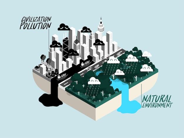 Conceito de poluição causada pela civilização.