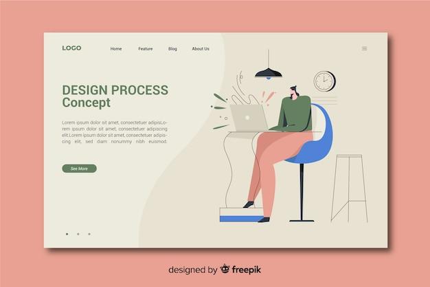 Conceito de processo de design para landing page