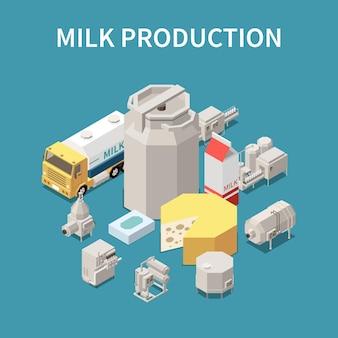 Conceito de produção de laticínios com embalagem de leite e símbolos de transporte isométricos
