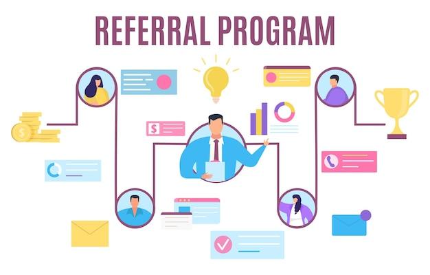 Conceito de programa de referência, ilustração vetorial. conexão de marketing na internet, mídias sociais e redes. homem, mulher, gente, personagem, trabalho, para, uma ideia