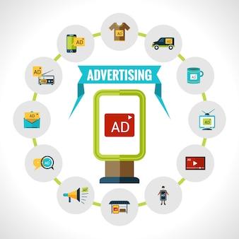 Conceito de publicidade publicitária