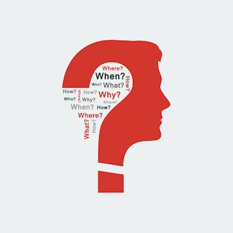 Conceito de questão. ponto de interrogação com símbolo de cabeça de homem e palavras interrogativas. design plano, ilustração vetorial.