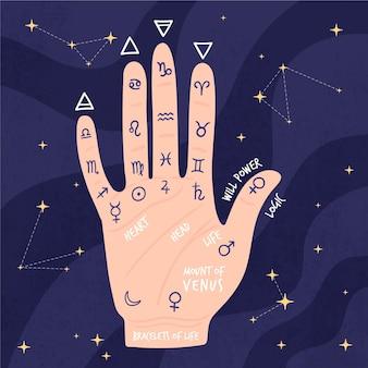 Conceito de quiromancia com símbolos