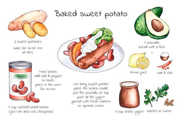 Conceito de receita de batata doce assada