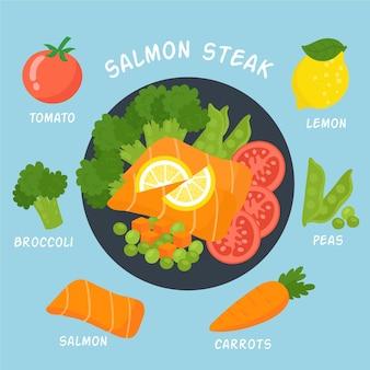 Conceito de receita de bife de salmão saudável