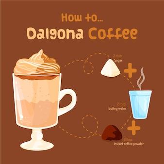 Conceito de receita de café dalgona