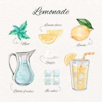 Conceito de receita de limonada em aquarela