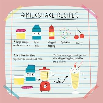 Conceito de receita de milk-shake