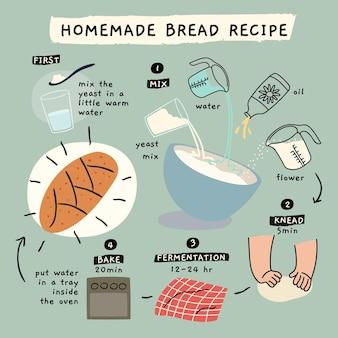 Conceito de receita de pão caseiro
