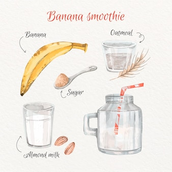 Conceito de receita de smoothie de banana em aquarela