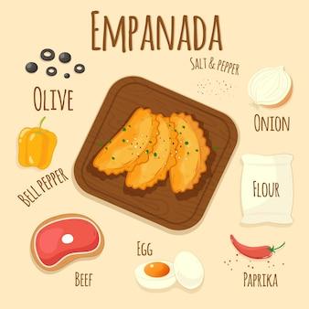 Conceito de receita empanada