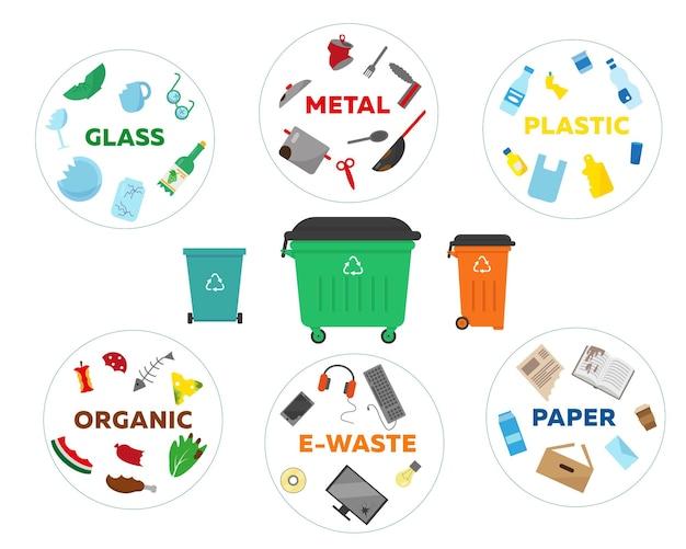 Conceito de reciclagem de triagem de resíduos recipientes e lixo de diferentes tipos