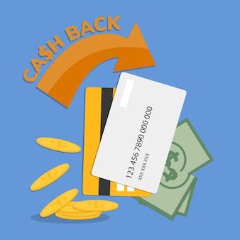 Conceito de reembolso com cartão de crédito