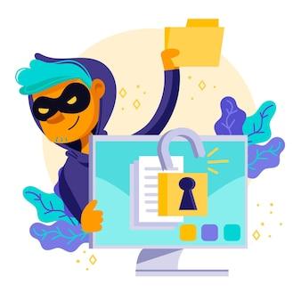 Conceito de roubo de dados