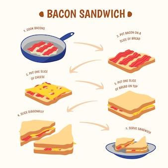 Conceito de sanduíche de bacon
