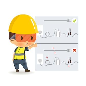 Conceito de segurança, trabalhador da construção civil personagem está confuso sobre verdadeiro ou falso. ilustração.