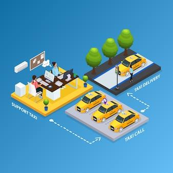 Conceito de serviço de táxi de suporte isométrico